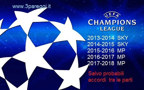 diritti televisivi Champions League