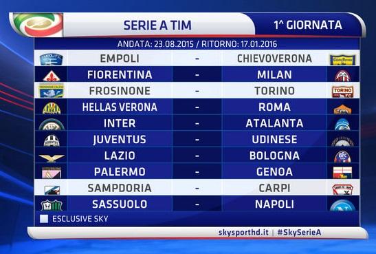 serie a prima giornata 2015-2016
