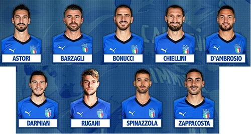 difensori Italia Svezia Qualificazione Mondiali 2018