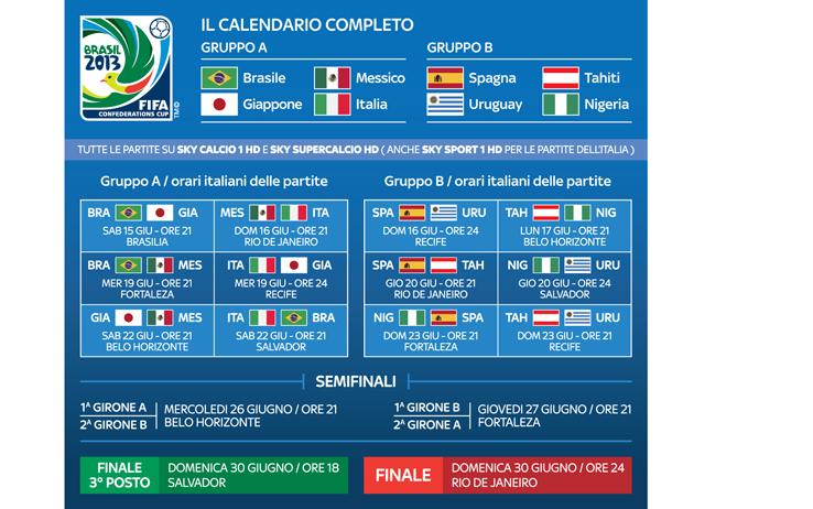 calendario confederation cup 2013